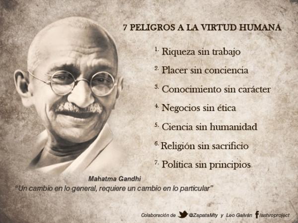 virtudes Humanas Peligrosas Image